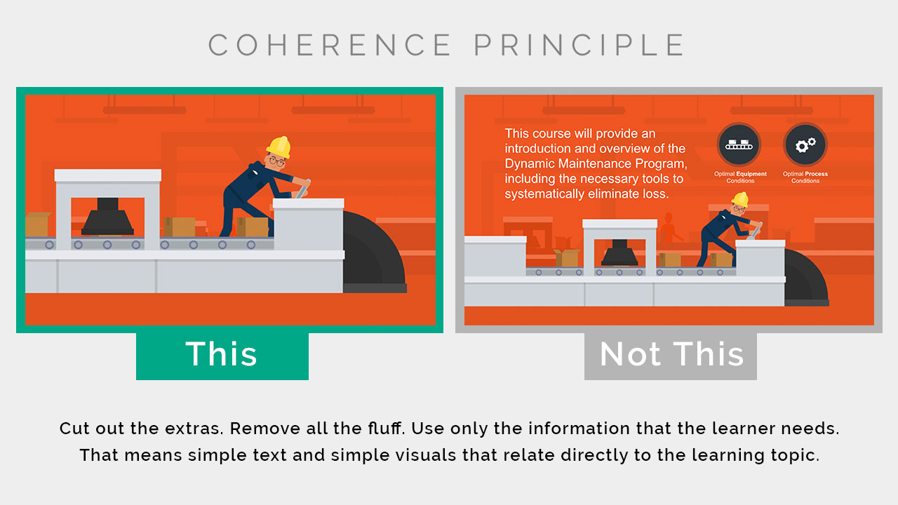 The coherence principle suggests cutting extraneous information and limiting course or other learning materials to what learners are need to know. Too much information makes it hard to sort out what's most relevant and important.