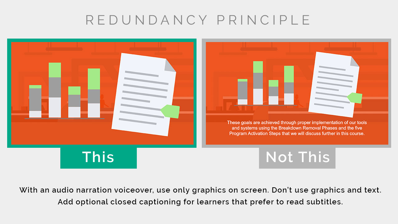 Per the redundancy principle, when using audio narration, use only graphics on screen, don't use graphics and text.