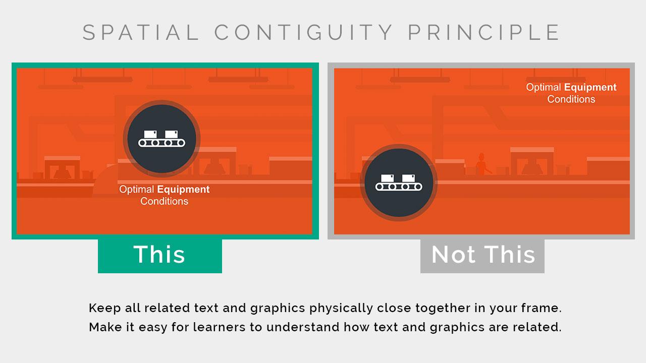 Spatial Contiguity