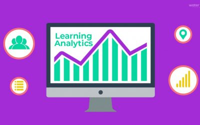 Learning Analytics for Corporate Training Programs